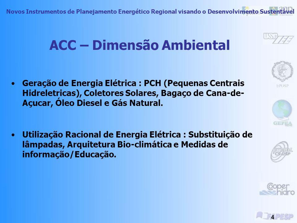 Novos Instrumentos de Planejamento Energético Regional visando o Desenvolvimento Sustentável 4 ACC – Dimensão Ambiental Geração de Energia Elétrica : PCH (Pequenas Centrais Hidreletricas), Coletores Solares, Bagaço de Cana-de- Açucar, Óleo Diesel e Gás Natural.