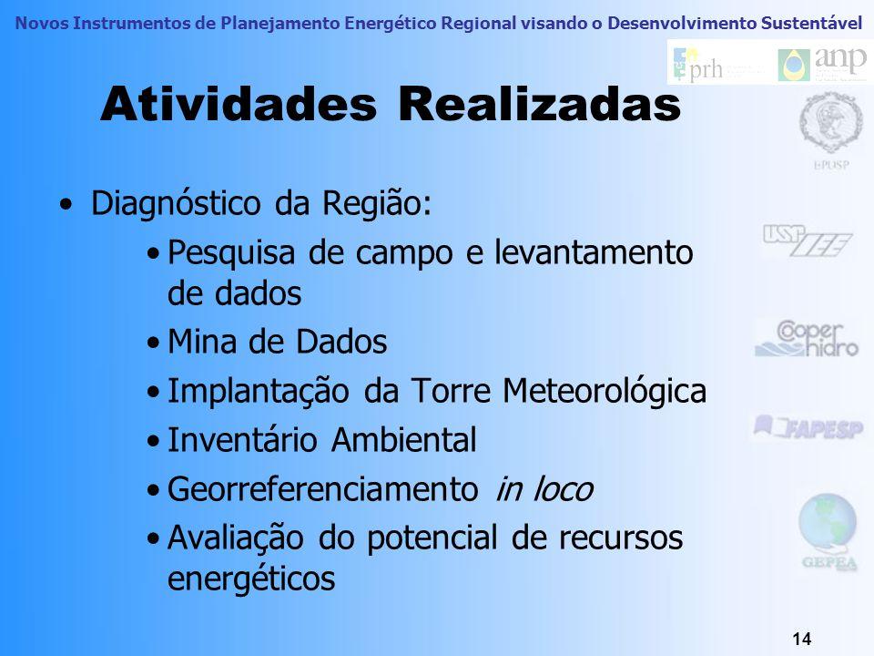 Novos Instrumentos de Planejamento Energético Regional visando o Desenvolvimento Sustentável 13 Consolidação de recursos e tecnologias energéticas Car