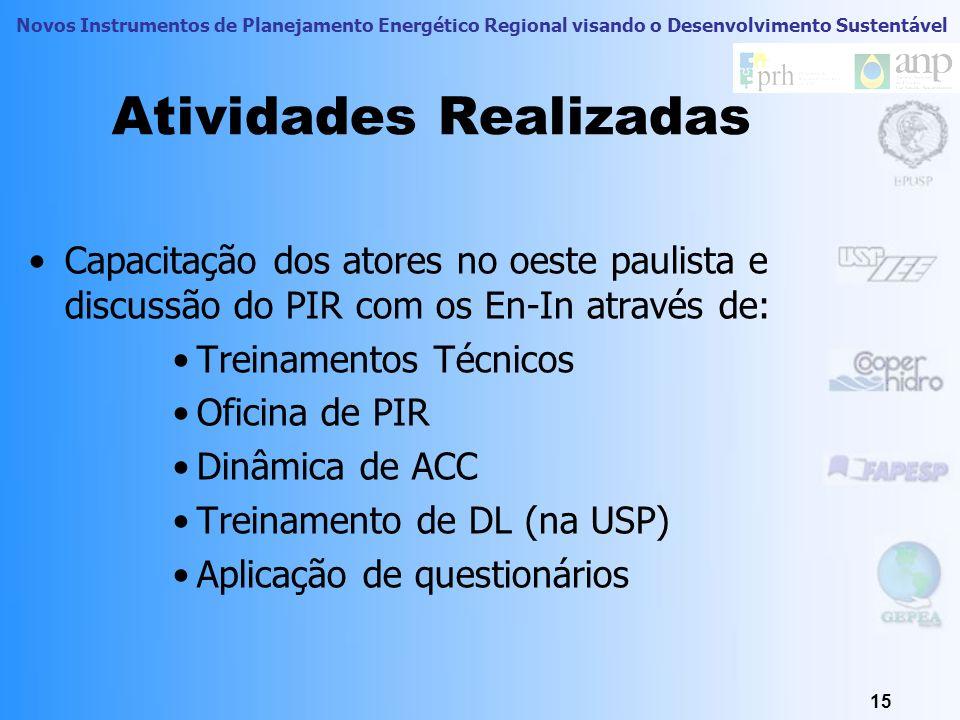 Novos Instrumentos de Planejamento Energético Regional visando o Desenvolvimento Sustentável 14 Atividades Realizadas Diagnóstico da Região: Pesquisa