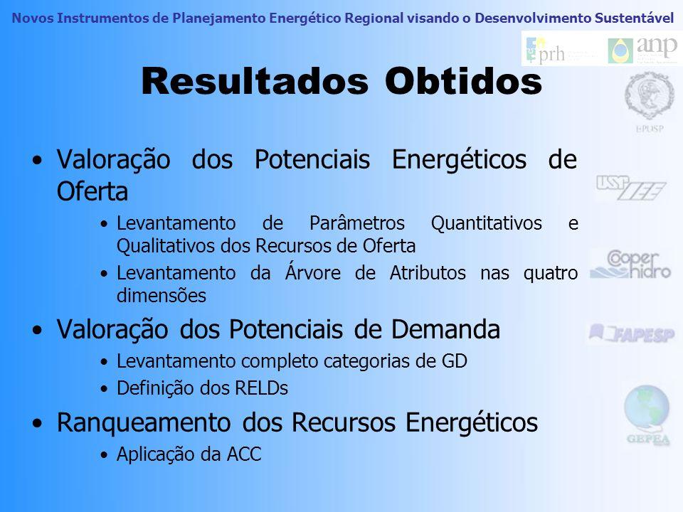 Novos Instrumentos de Planejamento Energético Regional visando o Desenvolvimento Sustentável 19 Inventário Energo-Ambiental Meio Antrópico: aspectos d