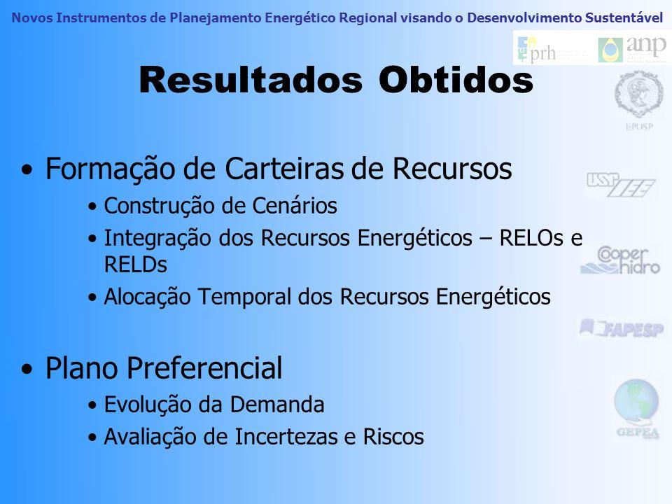 Novos Instrumentos de Planejamento Energético Regional visando o Desenvolvimento Sustentável Valoração dos Potenciais Energéticos de Oferta Levantamen