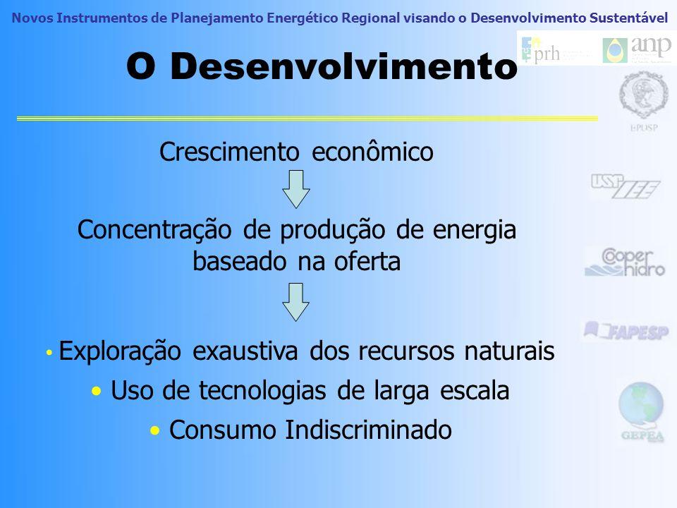 Relevância A atividade socioeconômica: Necessita de segurança energética agora e no longo prazo: Global (efeito estufa e camada de O 3 ) e Localmente
