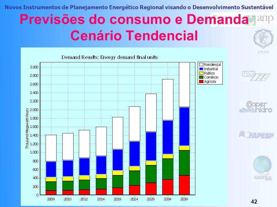 Novos Instrumentos de Planejamento Energético Regional visando o Desenvolvimento Sustentável Previsões do consumo e Demanda 41 Demanda no Cenário Tend