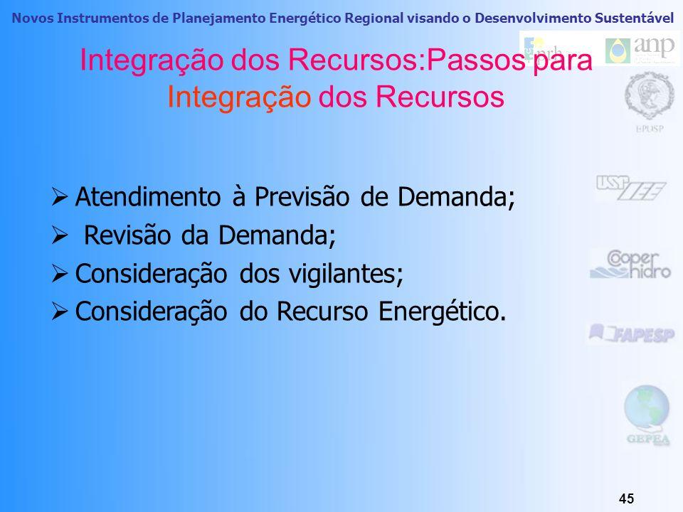Novos Instrumentos de Planejamento Energético Regional visando o Desenvolvimento Sustentável 44 Emissões por fonte na RAA