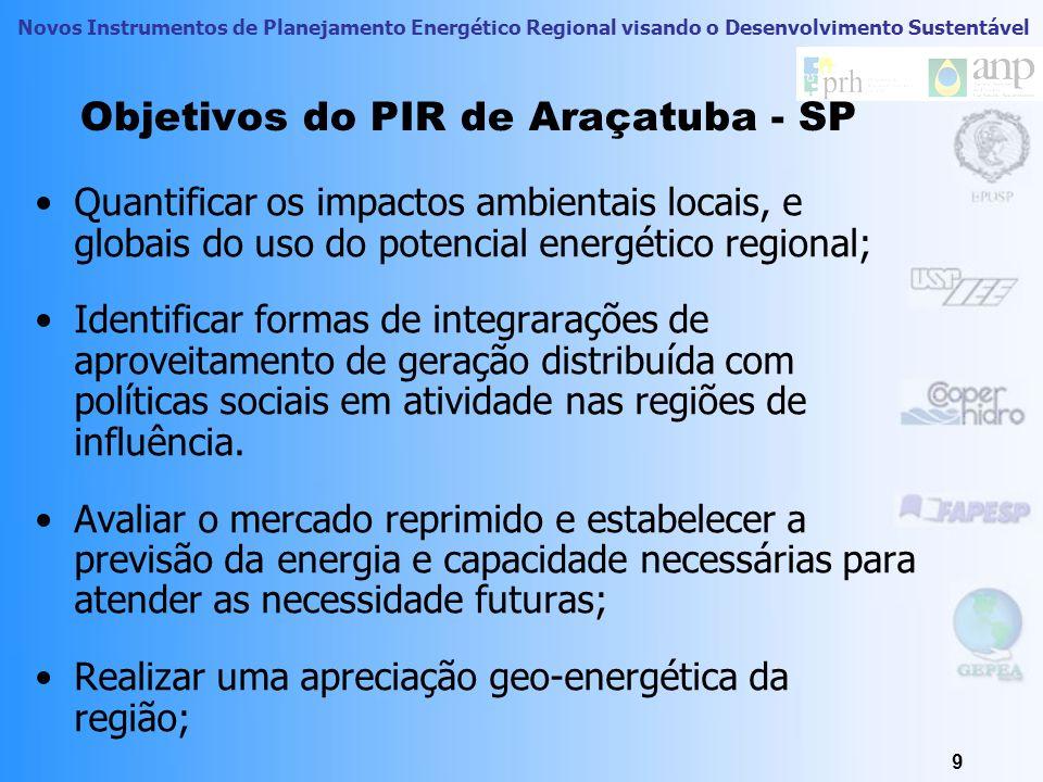 Novos Instrumentos de Planejamento Energético Regional visando o Desenvolvimento Sustentável 8 Objetivos do PIR de Araçatuba - SP I dentificar recurso