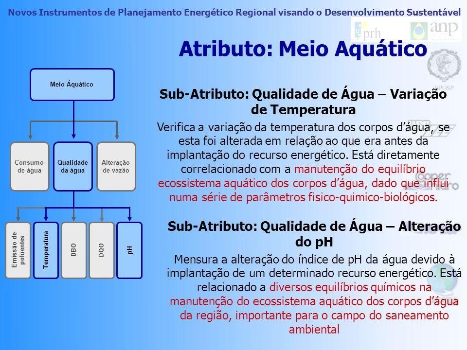 Novos Instrumentos de Planejamento Energético Regional visando o Desenvolvimento Sustentável Sub-Atributo: Qualidade de Água – Alteração do pH Mensura a alteração do índice de pH da água devido à implantação de um determinado recurso energético.