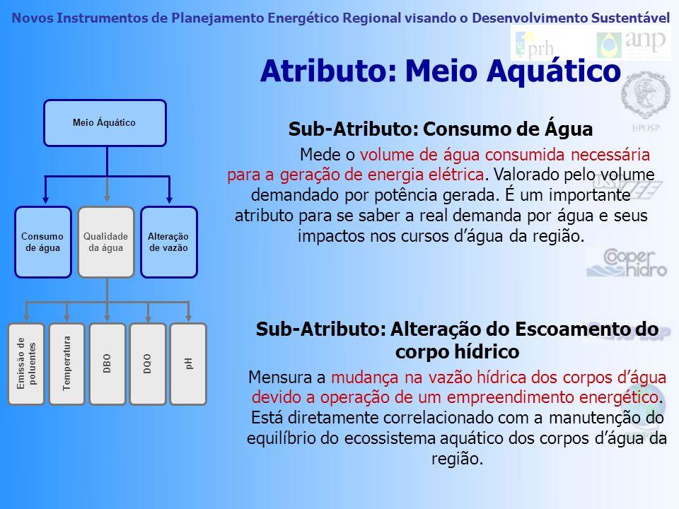 Novos Instrumentos de Planejamento Energético Regional visando o Desenvolvimento Sustentável Atributo: Meio Aquático Sub-Atributo: Consumo de Água Mede o volume de água consumida necessária para a geração de energia elétrica.