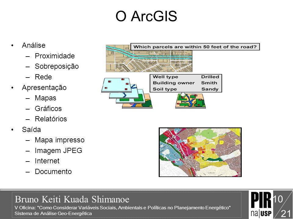Bruno Keiti Kuada Shimanoe V Oficina: Como Considerar Variáveis Sociais, Ambientais e Políticas no Planejamento Energético Sistema de Análise Geo-Energética 21 10 O ArcGIS Análise –Proximidade –Sobreposição –Rede Apresentação –Mapas –Gráficos –Relatórios Saída –Mapa impresso –Imagem JPEG –Internet –Documento