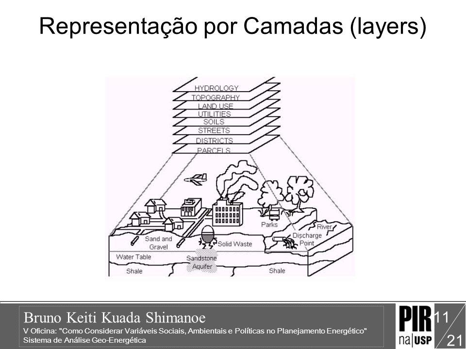 Bruno Keiti Kuada Shimanoe V Oficina: Como Considerar Variáveis Sociais, Ambientais e Políticas no Planejamento Energético Sistema de Análise Geo-Energética 21 11 Representação por Camadas (layers)