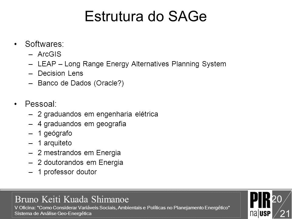 Bruno Keiti Kuada Shimanoe V Oficina: Como Considerar Variáveis Sociais, Ambientais e Políticas no Planejamento Energético Sistema de Análise Geo-Energética 21 20 Estrutura do SAGe Softwares: –ArcGIS –LEAP – Long Range Energy Alternatives Planning System –Decision Lens –Banco de Dados (Oracle ) Pessoal: –2 graduandos em engenharia elétrica –4 graduandos em geografia –1 geógrafo –1 arquiteto –2 mestrandos em Energia –2 doutorandos em Energia –1 professor doutor