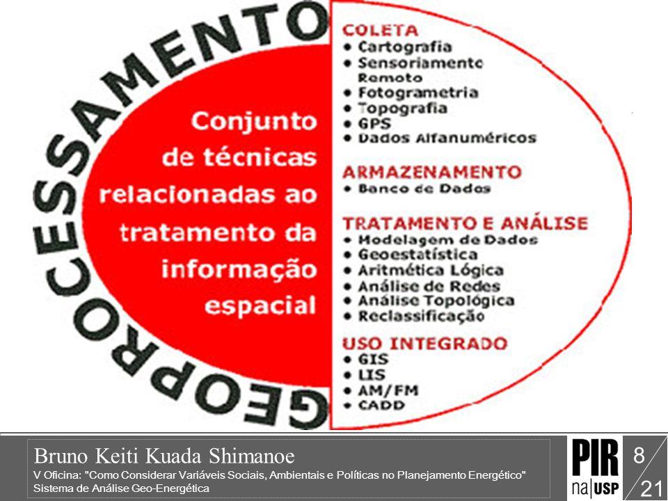 Bruno Keiti Kuada Shimanoe V Oficina: Como Considerar Variáveis Sociais, Ambientais e Políticas no Planejamento Energético Sistema de Análise Geo-Energética 21 8 Geoprocessamento Uso automatizado de informações que estão vinculadas a determinado lugar no espaço, seja por um simples endereço quanto por coordenadas ou outra forma.