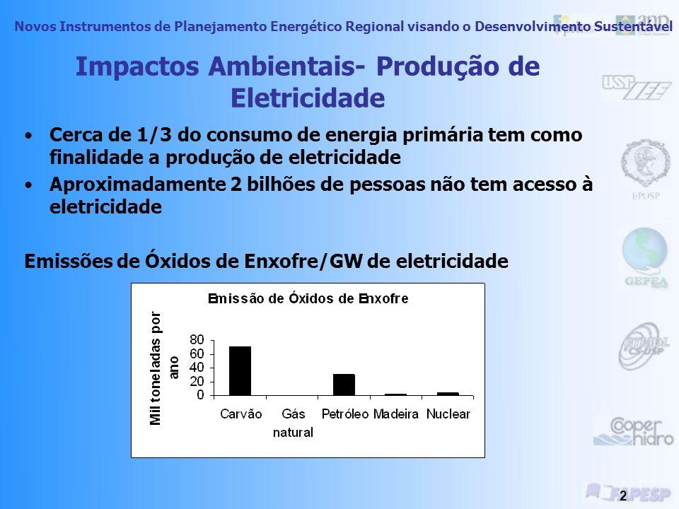 Planejamento Integrado de Recursos Energéticos no Oeste do Estado de São Paulo Treinamento Técnico- Dimensão Ambiental Novos Instrumentos de Planejamento Energético Regional visando o Desenvolvimento Sustentável Módulo 3 : Produção de Energia e Impactos Ambientais Pesquisador: Mário Fernandes Biague