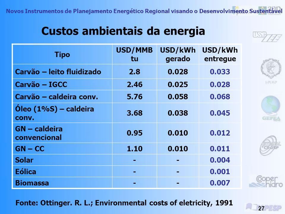 Novos Instrumentos de Planejamento Energético Regional visando o Desenvolvimento Sustentável 26 Geração de Eletricidade e Impactos Ambientais Usinas a