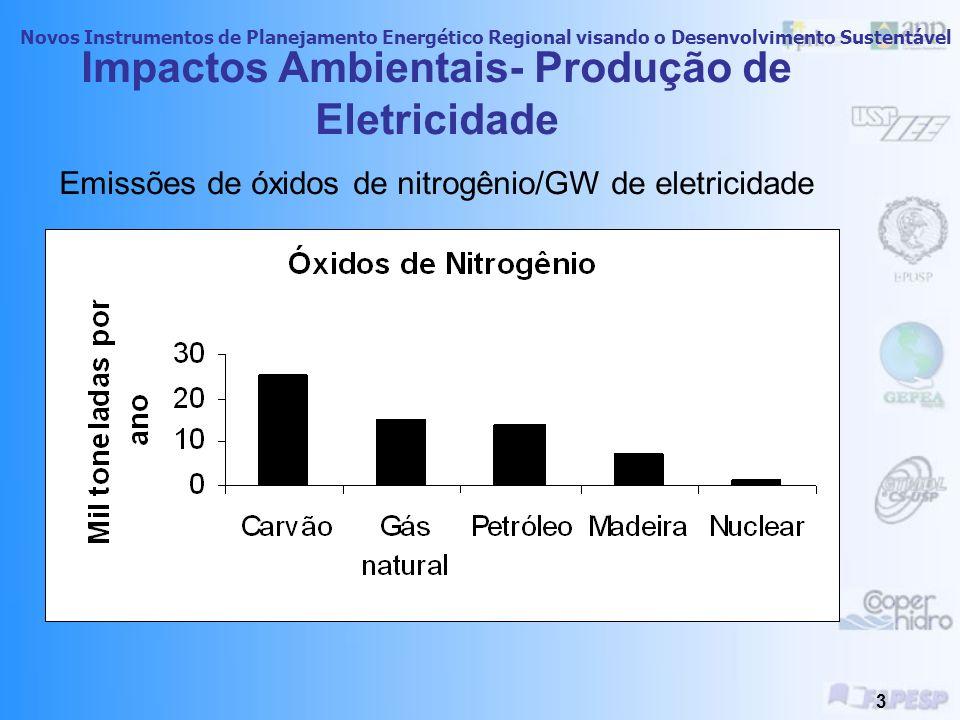 Novos Instrumentos de Planejamento Energético Regional visando o Desenvolvimento Sustentável 2 Impactos Ambientais- Produção de Eletricidade Cerca de