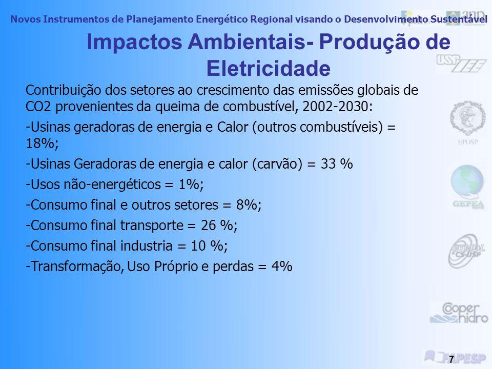 Novos Instrumentos de Planejamento Energético Regional visando o Desenvolvimento Sustentável 6 Impactos Ambientais- Produção de Eletricidade Emissões