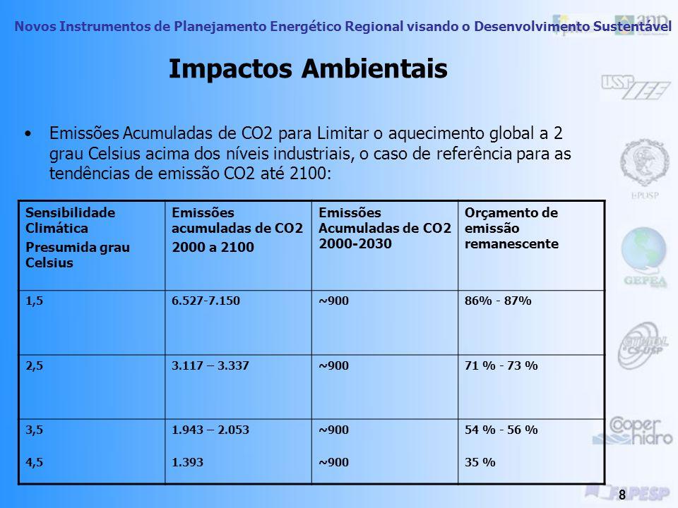 Novos Instrumentos de Planejamento Energético Regional visando o Desenvolvimento Sustentável 7 Contribuição dos setores ao crescimento das emissões globais de CO2 provenientes da queima de combustível, 2002-2030: -Usinas geradoras de energia e Calor (outros combustíveis) = 18%; -Usinas Geradoras de energia e calor (carvão) = 33 % -Usos não-energéticos = 1%; -Consumo final e outros setores = 8%; -Consumo final transporte = 26 %; -Consumo final industria = 10 %; -Transformação, Uso Próprio e perdas = 4% Impactos Ambientais- Produção de Eletricidade
