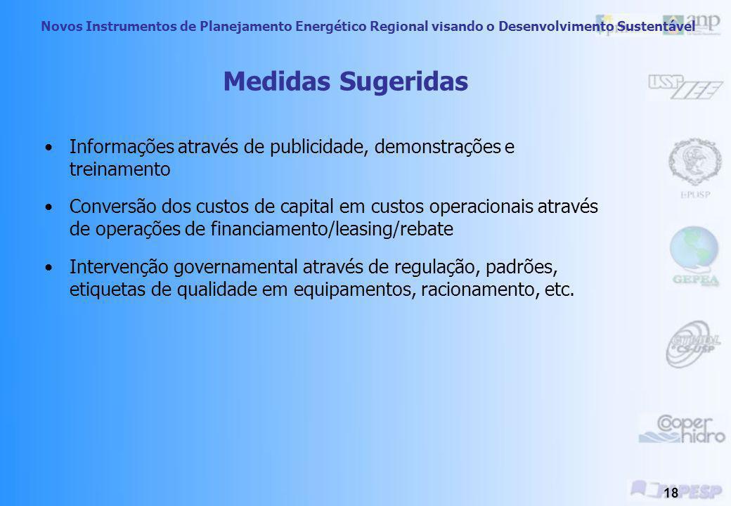 Novos Instrumentos de Planejamento Energético Regional visando o Desenvolvimento Sustentável 17 Consumidores de Energia Barreira 5) Incerteza 6) Incre