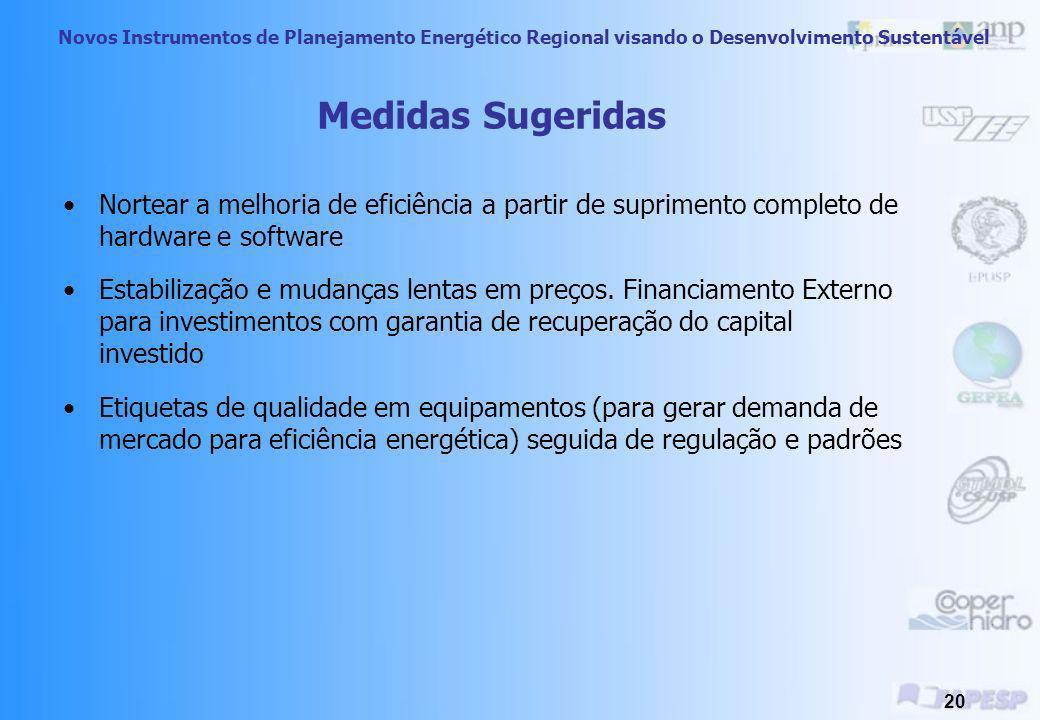Novos Instrumentos de Planejamento Energético Regional visando o Desenvolvimento Sustentável 19 Medidas Sugeridas Manual de Eficiência Energética - Co