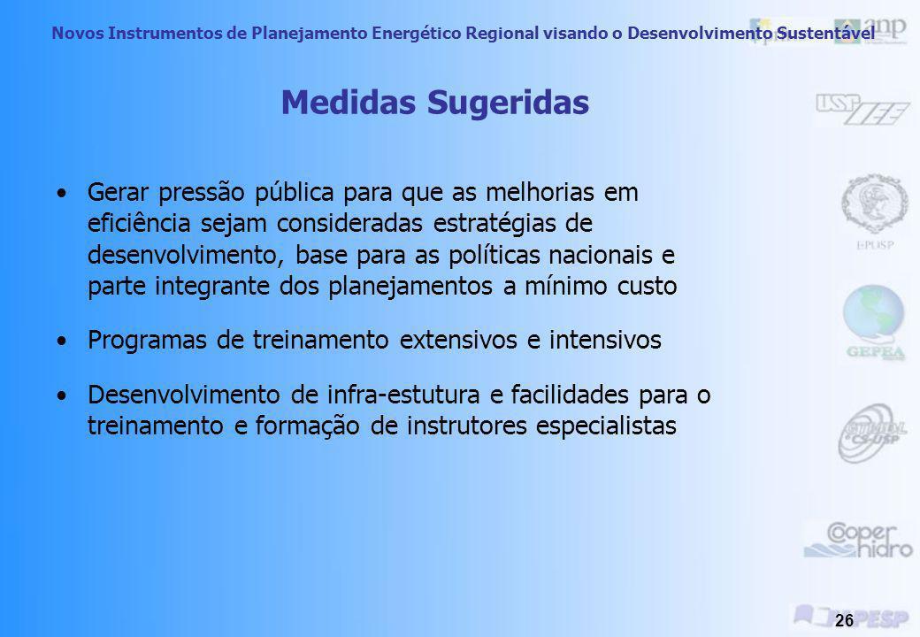 Novos Instrumentos de Planejamento Energético Regional visando o Desenvolvimento Sustentável 25 Barreira 1) Desinteresse governamental 2) Pouca capaci