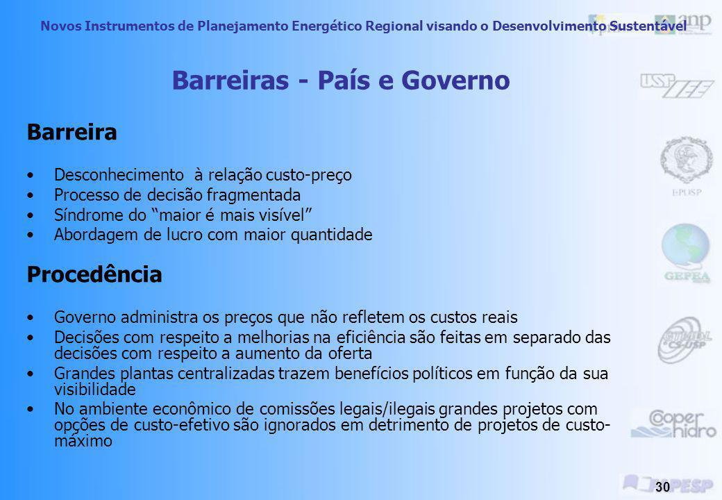 Novos Instrumentos de Planejamento Energético Regional visando o Desenvolvimento Sustentável 29 Medidas Sugeridas Apoio de Fundos de Capital de Risco