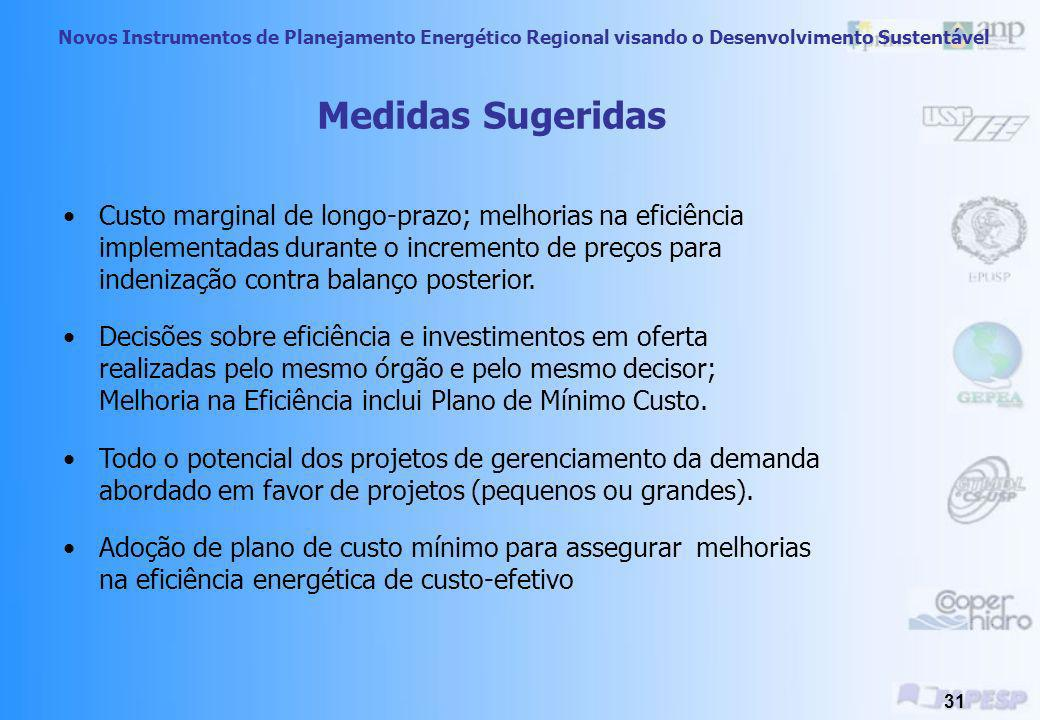 Novos Instrumentos de Planejamento Energético Regional visando o Desenvolvimento Sustentável 30 Barreira Desconhecimento à relação custo-preço Process