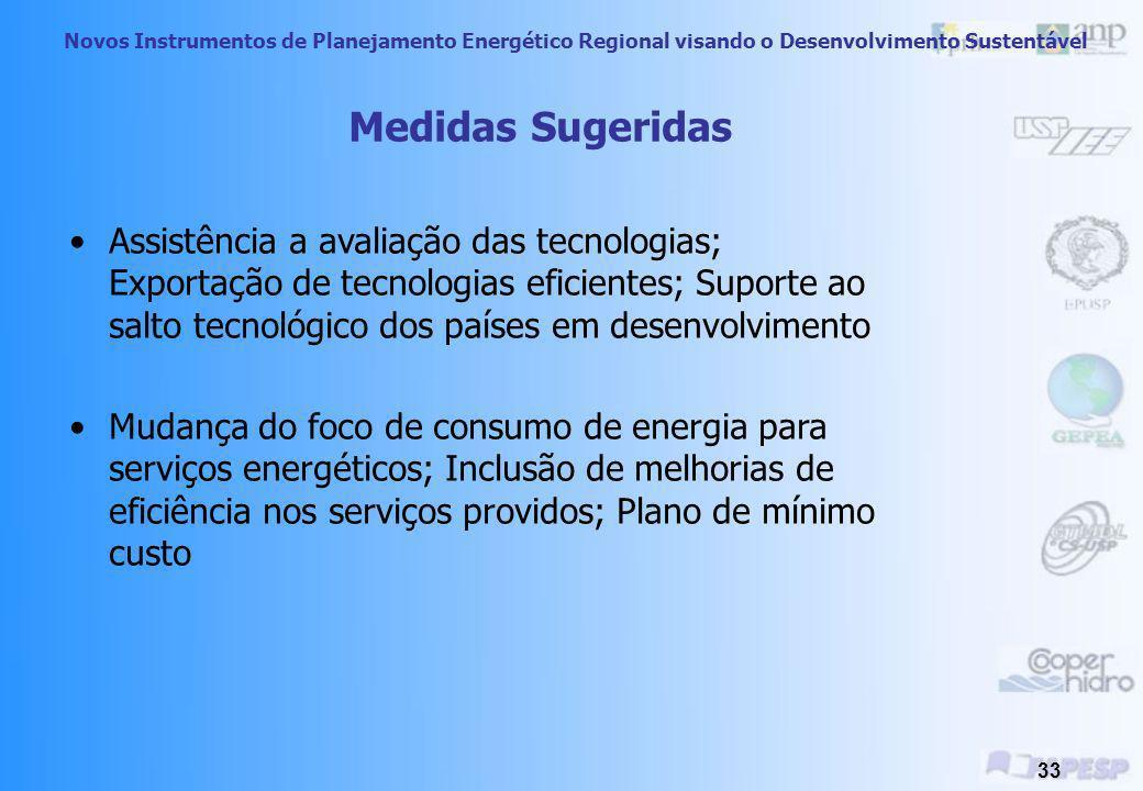 Novos Instrumentos de Planejamento Energético Regional visando o Desenvolvimento Sustentável 32 Barreira Exportadores de Tecnologia Ineficiente Viés d