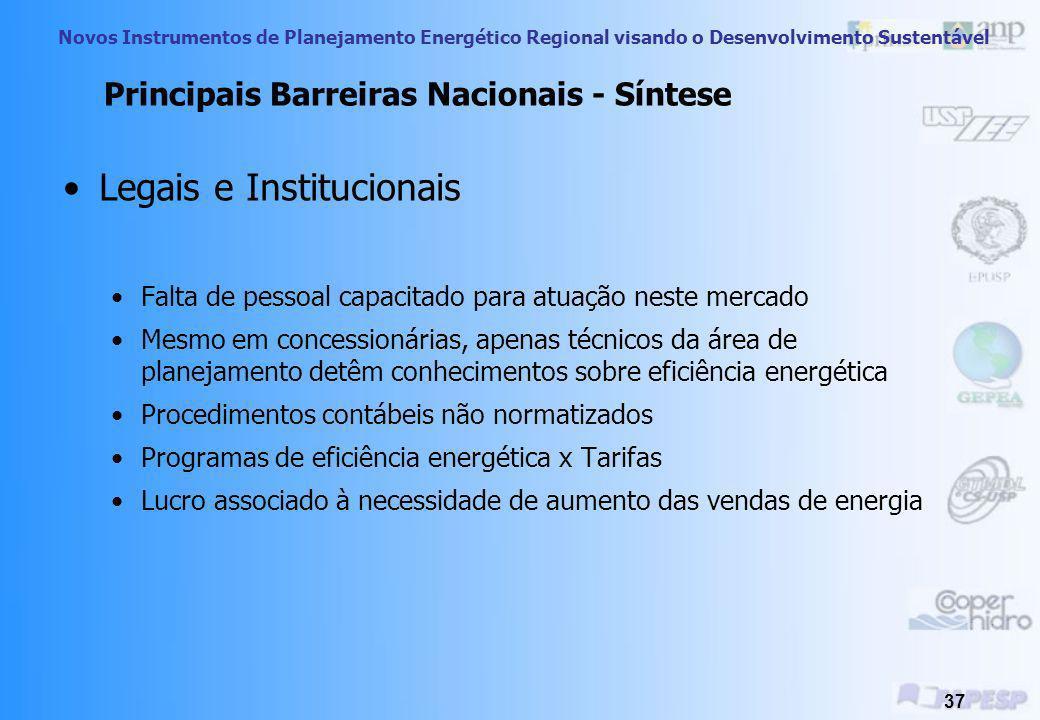 Novos Instrumentos de Planejamento Energético Regional visando o Desenvolvimento Sustentável 36 Principais Barreiras Nacionais - Síntese Político-Cult