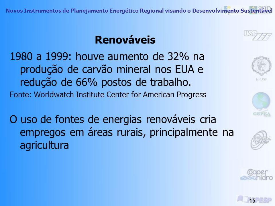 Novos Instrumentos de Planejamento Energético Regional visando o Desenvolvimento Sustentável 14 Comparação de benefícios EUA participação de renovávei