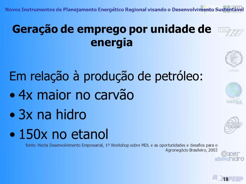 Novos Instrumentos de Planejamento Energético Regional visando o Desenvolvimento Sustentável 17 Biomassa Cana de açúcar: aproximadamente 300 usinas e