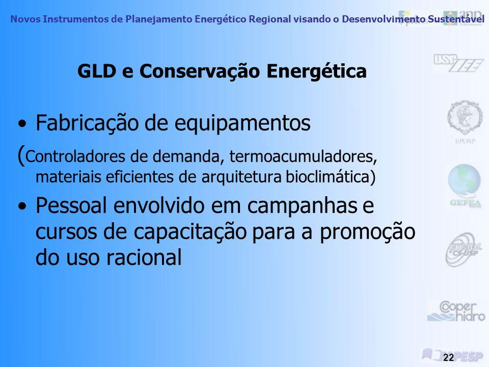 Novos Instrumentos de Planejamento Energético Regional visando o Desenvolvimento Sustentável 21 Criação de empregos na cadeia produtiva Indústria gera