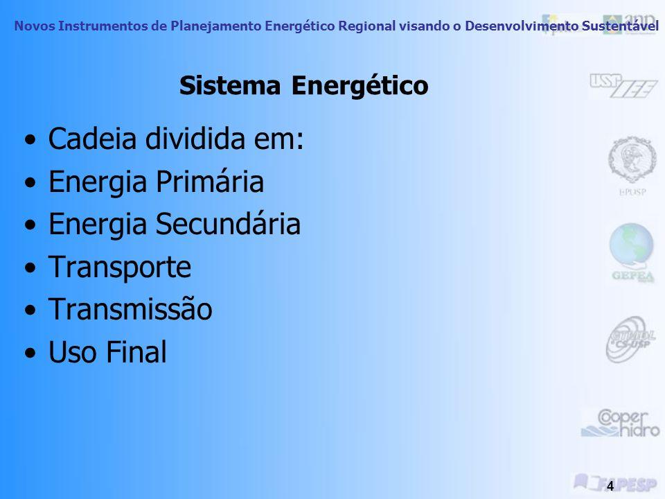 Novos Instrumentos de Planejamento Energético Regional visando o Desenvolvimento Sustentável 3 Visão Esquemática do Sistema Energético