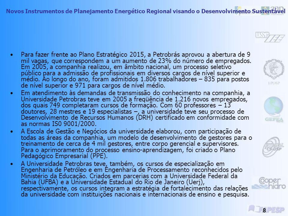 Novos Instrumentos de Planejamento Energético Regional visando o Desenvolvimento Sustentável 7 Fonte: PetrobrásRelatório Anual 2005