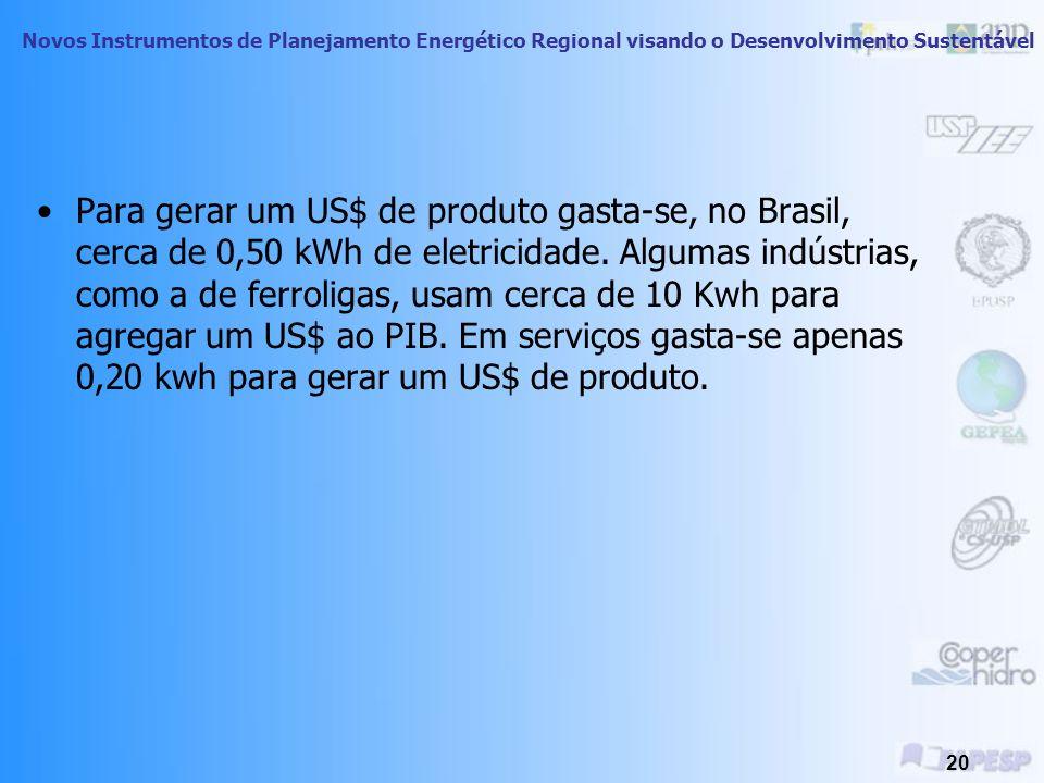 Novos Instrumentos de Planejamento Energético Regional visando o Desenvolvimento Sustentável 19 Energia elétrica & Economia -Apêndice-
