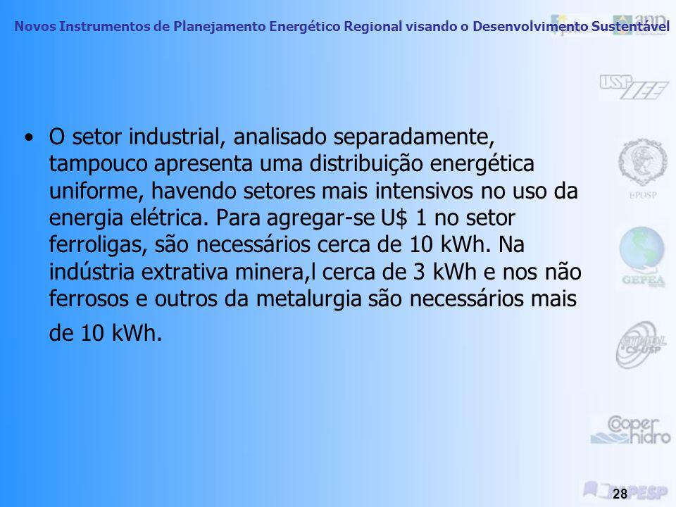 Novos Instrumentos de Planejamento Energético Regional visando o Desenvolvimento Sustentável 27 Indústria - Apêndice Os operários – Tarsila do Amaral