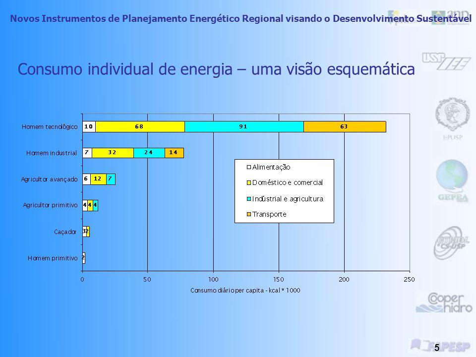 Novos Instrumentos de Planejamento Energético Regional visando o Desenvolvimento Sustentável 35 A UHE Itá-SC (exemplo)