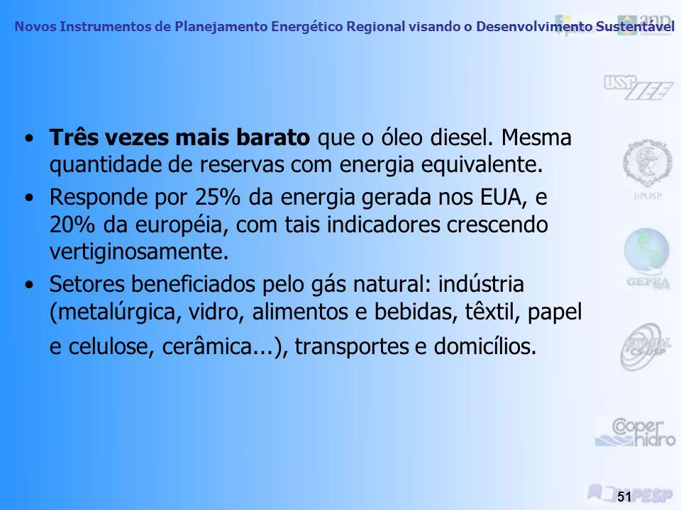 Novos Instrumentos de Planejamento Energético Regional visando o Desenvolvimento Sustentável 50 Gás Natural-Impactos econômicos