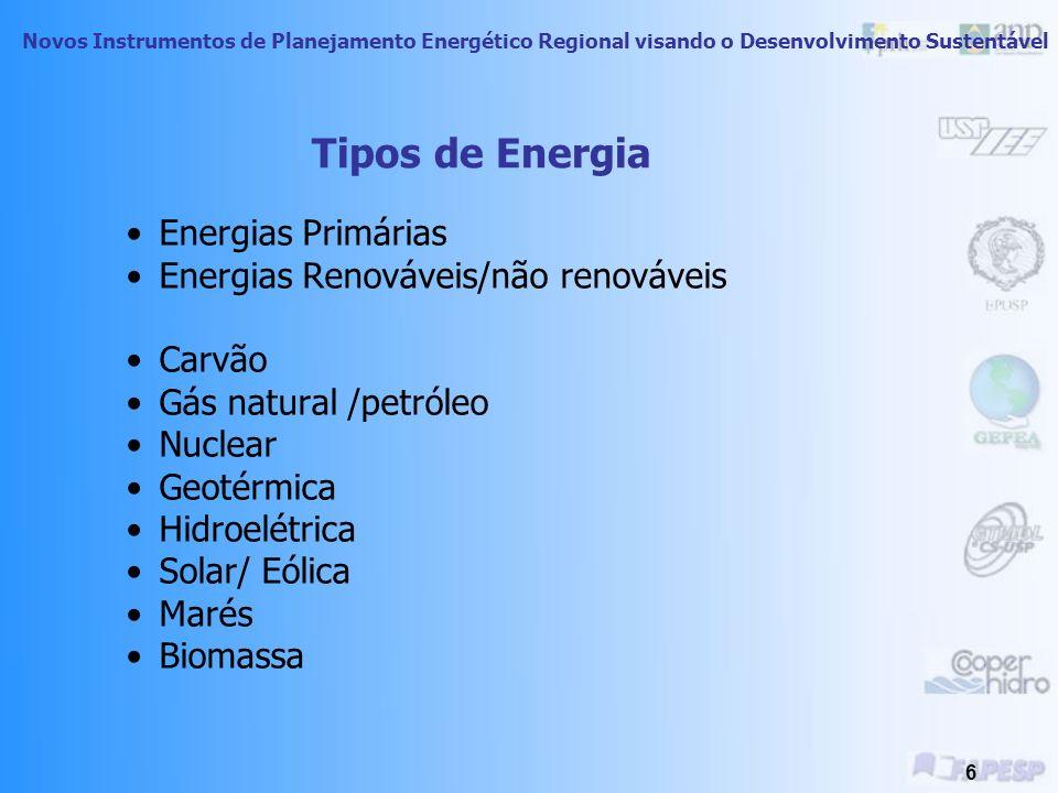 Novos Instrumentos de Planejamento Energético Regional visando o Desenvolvimento Sustentável 6 Tipos de Energia Energias Primárias Energias Renováveis/não renováveis Carvão Gás natural /petróleo Nuclear Geotérmica Hidroelétrica Solar/ Eólica Marés Biomassa