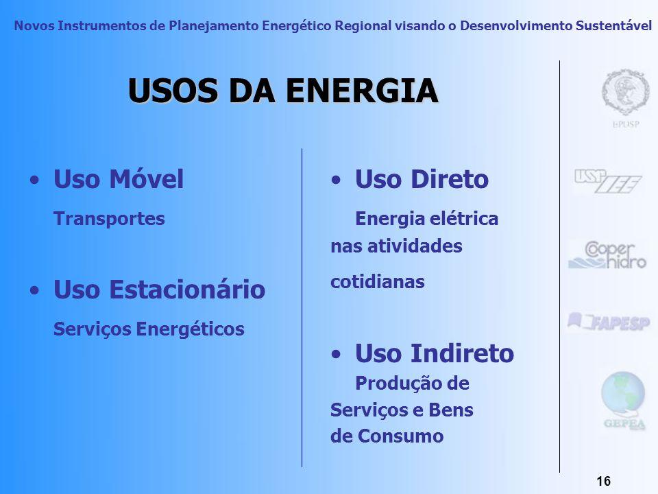 Novos Instrumentos de Planejamento Energético Regional visando o Desenvolvimento Sustentável 15 Usos da Energia no atual paradigma sócio-espacial -Tra