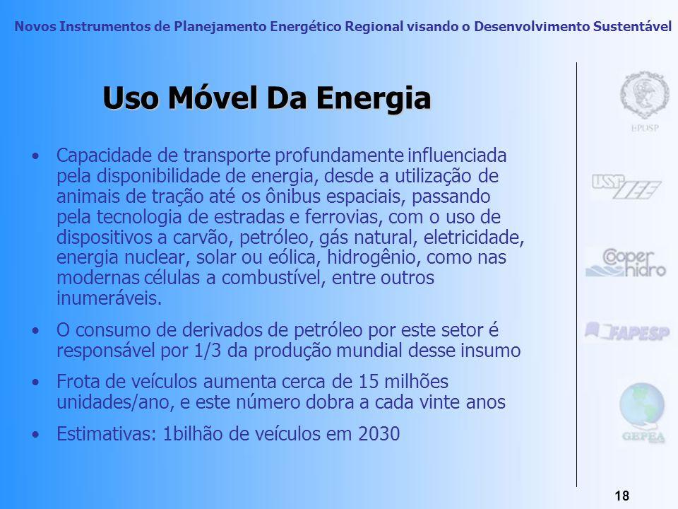 Novos Instrumentos de Planejamento Energético Regional visando o Desenvolvimento Sustentável 17 Uso Móvel Da Energia Principal Forma: uso de combustív