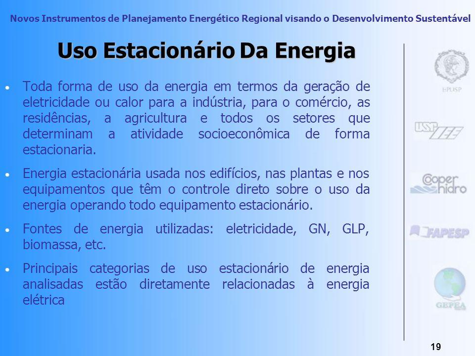 Novos Instrumentos de Planejamento Energético Regional visando o Desenvolvimento Sustentável 18 Uso Móvel Da Energia Capacidade de transporte profunda