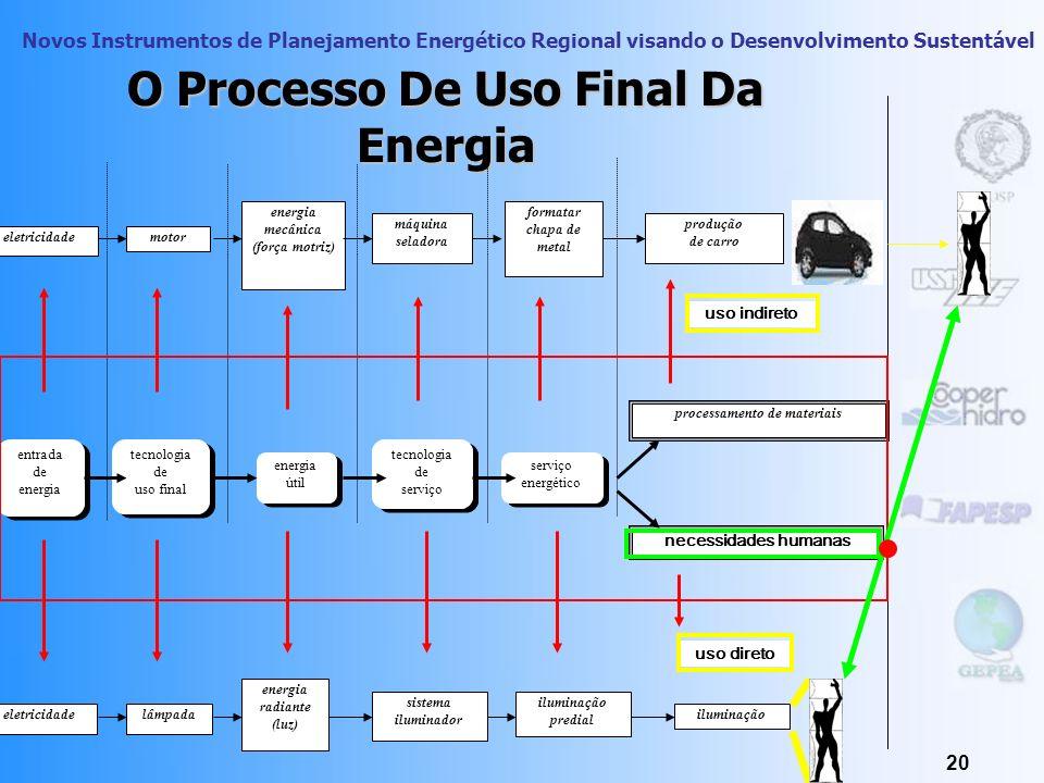 Novos Instrumentos de Planejamento Energético Regional visando o Desenvolvimento Sustentável 19 Uso Estacionário Da Energia Toda forma de uso da energ