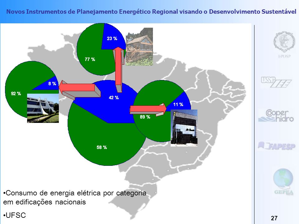Novos Instrumentos de Planejamento Energético Regional visando o Desenvolvimento Sustentável 26 Principais Usos Finais Móveis Transporte rodoviário Tr