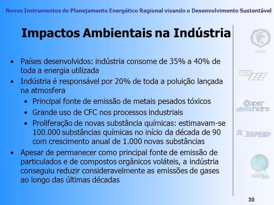 Novos Instrumentos de Planejamento Energético Regional visando o Desenvolvimento Sustentável 29 Impactos Ambientais de Usos Finais Descarte de lâmpada