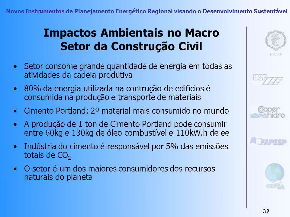 Novos Instrumentos de Planejamento Energético Regional visando o Desenvolvimento Sustentável 31 Consumo global de CFC Fonte: Goldemberg, José, Energia