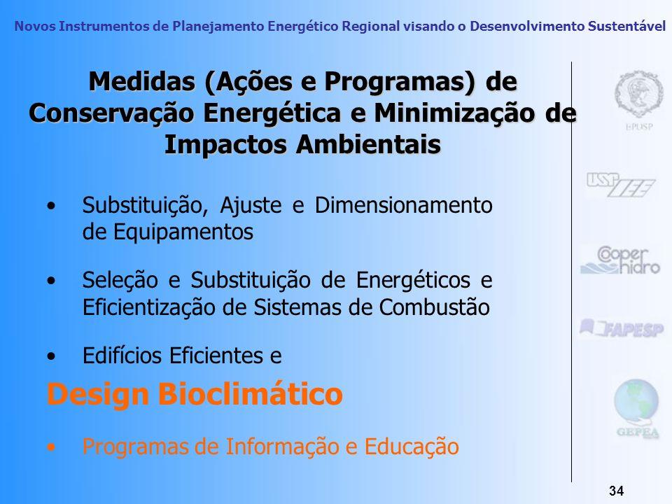 Novos Instrumentos de Planejamento Energético Regional visando o Desenvolvimento Sustentável 33 Poluição da água ou aquática Poluição do ar ou atmosfé