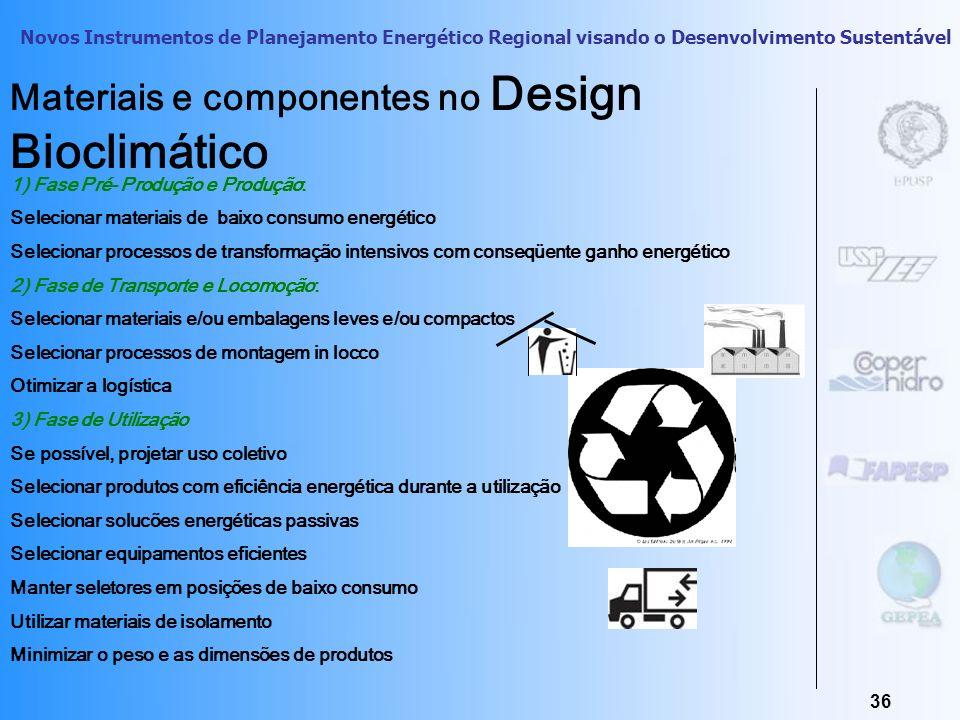 Novos Instrumentos de Planejamento Energético Regional visando o Desenvolvimento Sustentável 35 O Design Bioclimático