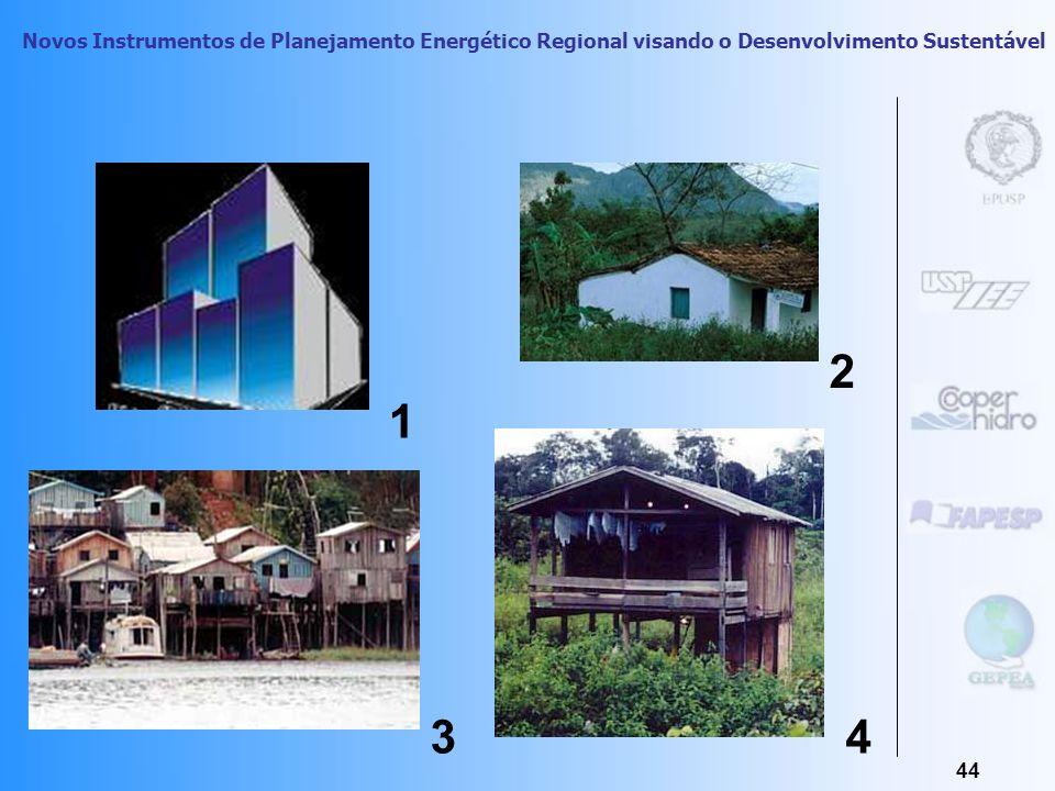 Novos Instrumentos de Planejamento Energético Regional visando o Desenvolvimento Sustentável 43 Resumo das conseqüências sócio-espaciais necessidade d