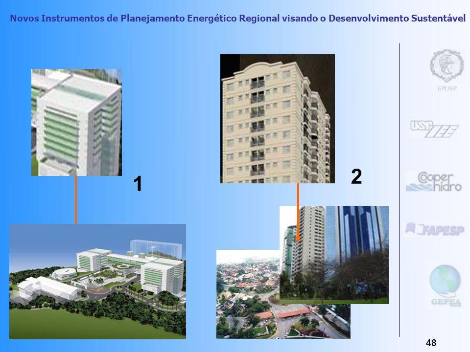 Novos Instrumentos de Planejamento Energético Regional visando o Desenvolvimento Sustentável 47 Alfredo Barbosa Jr. Centro educacional e cultural, Poç