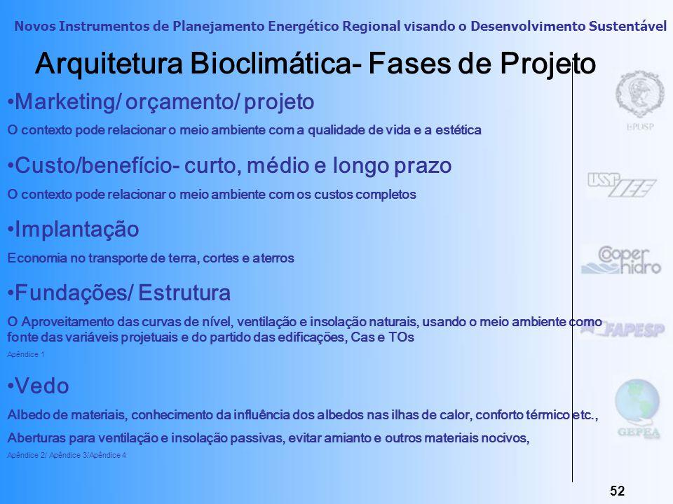 Novos Instrumentos de Planejamento Energético Regional visando o Desenvolvimento Sustentável 51 Arquitetura Bioclimática- Conceitos A arquitetura bioc