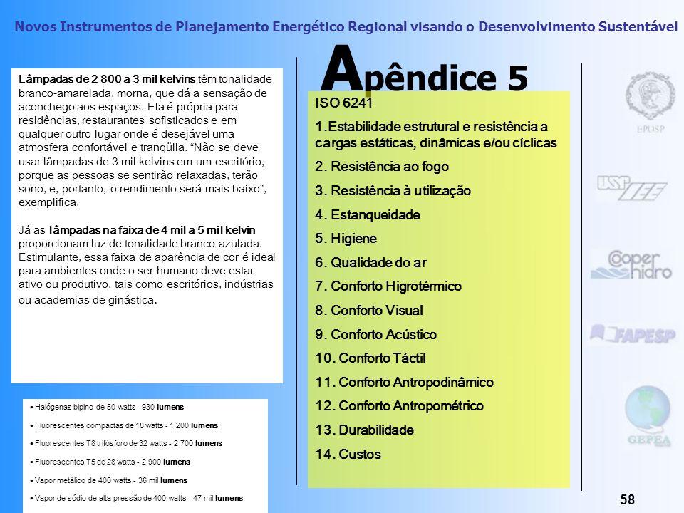 Novos Instrumentos de Planejamento Energético Regional visando o Desenvolvimento Sustentável 57 A pêndice 4